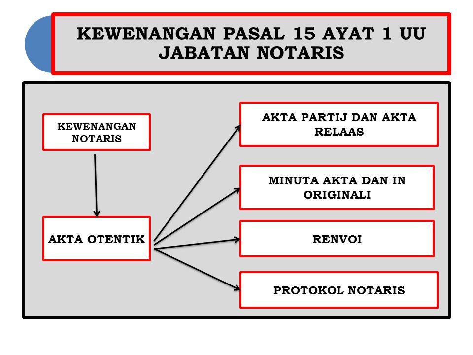 KEWENANGAN PASAL 15 AYAT 1 UU JABATAN NOTARIS KEWENANGAN NOTARIS AKTA OTENTIK AKTA PARTIJ DAN AKTA RELAAS MINUTA AKTA DAN IN ORIGINALI RENVOI PROTOKOL NOTARIS