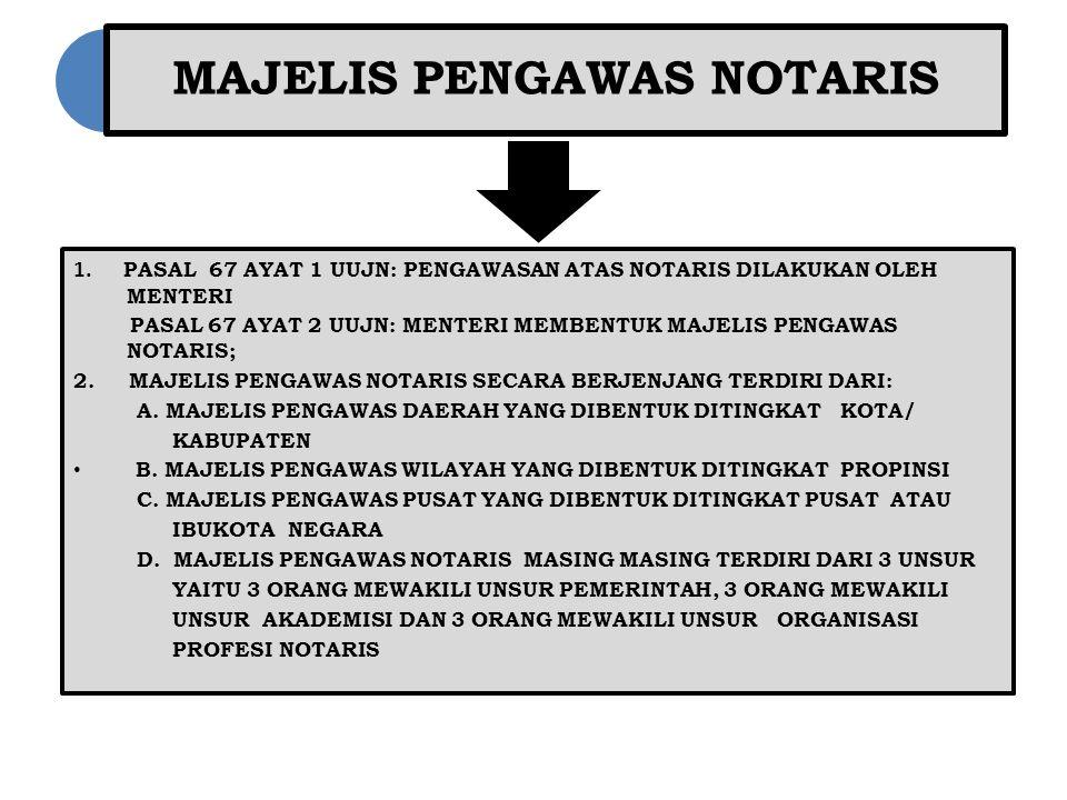 MAJELIS PENGAWAS NOTARIS 1.