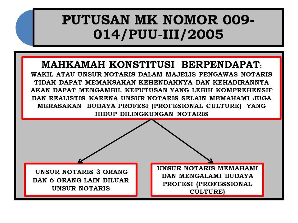 PUTUSAN MK NOMOR 009- 014/PUU-III/2005 MAHKAMAH KONSTITUSI BERPENDAPAT : WAKIL ATAU UNSUR NOTARIS DALAM MAJELIS PENGAWAS NOTARIS TIDAK DAPAT MEMAKSAKAN KEHENDAKNYA DAN KEHADIRANNYA AKAN DAPAT MENGAMBIL KEPUTUSAN YANG LEBIH KOMPREHENSIF DAN REALISTIS KARENA UNSUR NOTARIS SELAIN MEMAHAMI JUGA MERASAKAN BUDAYA PROFESI (PROFESIONAL CULTURE) YANG HIDUP DILINGKUNGAN NOTARIS UNSUR NOTARIS 3 ORANG DAN 6 ORANG LAIN DILUAR UNSUR NOTARIS UNSUR NOTARIS MEMAHAMI DAN MENGALAMI BUDAYA PROFESI (PROFESSIONAL CULTURE)
