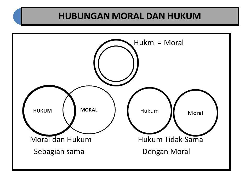 Hukm = Moral Moral dan Hukum Hukum Tidak Sama Sebagian sama Dengan Moral HUBUNGAN MORAL DAN HUKUM Hukum Moral HUKUM MORAL
