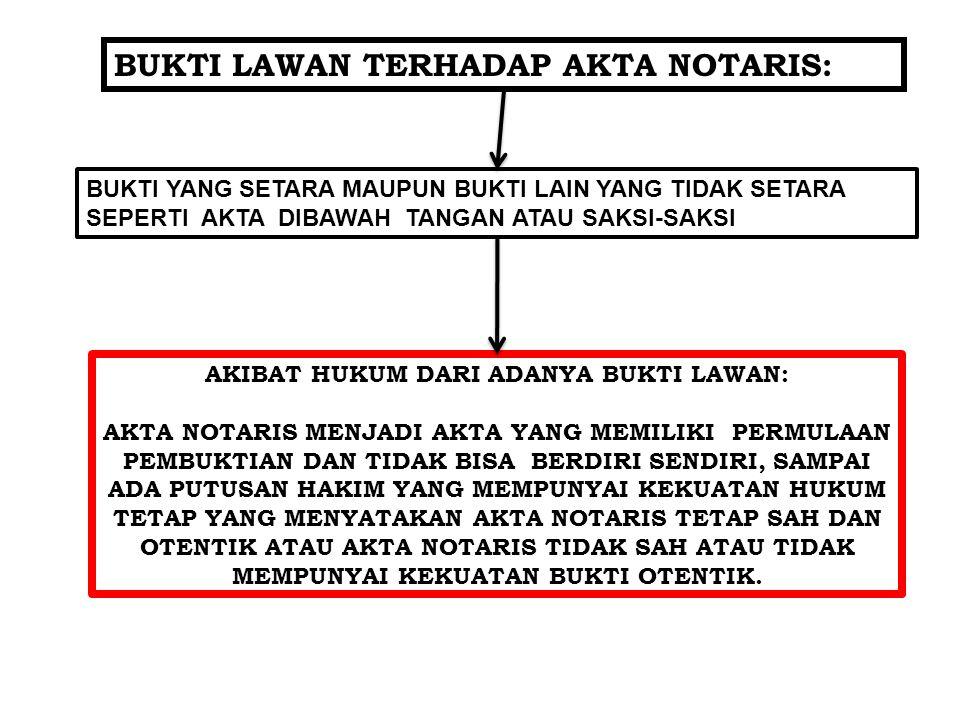 NO URUTNAMA PENGHADAP/YANG DIWAKILISIFAT SURAT TANGGAL DAN NOMOR PENGESAHAN 01Tn.