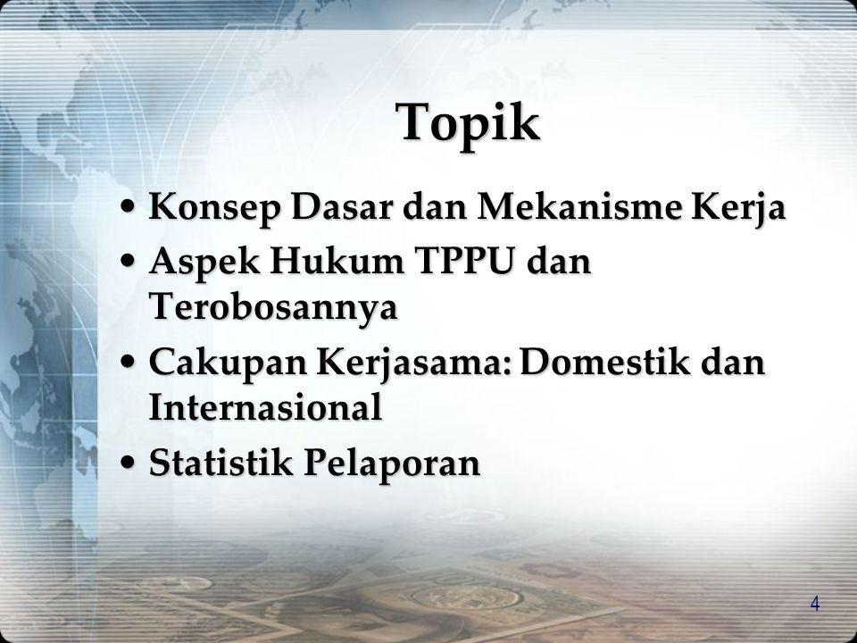 3 FOKUS PEMBAHASAN MEMAHAMI REZIM ANTI PENCUCIAN UANG DI INDONESIA DAN MENGGUNAKANNYA UNTUK MEMBERANTAS TINDAK PIDANA KORUPSI DI INDONESIA