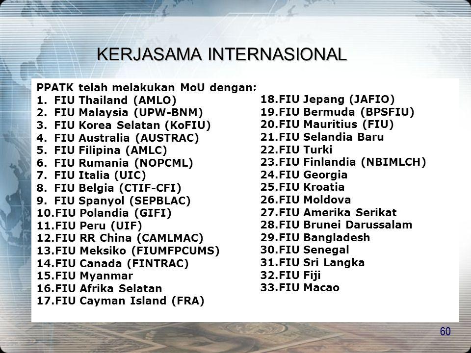 59 KERJASAMA DOMESTIK PPATK telah melakukan MoU dengan: 1.Bank Indonesia 2.Bapepam - LK 3.Direktorat Jenderal Pajak 4.Direktorat Jenderal Bea dan Cuka