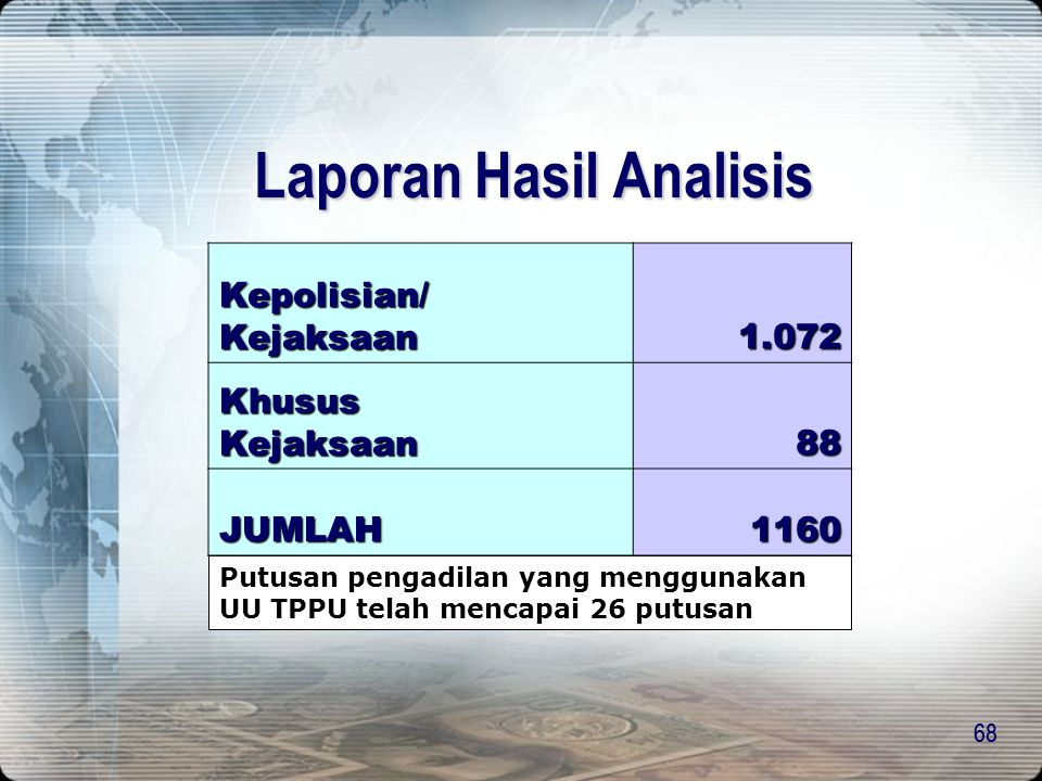 67 LAPORAN PEMBAWAAN UANG TUNAI Jumlah Pelabuhan yang Melapor Jumlah Pelabuhan yang Melapor8 Jumlah Laporan 4262