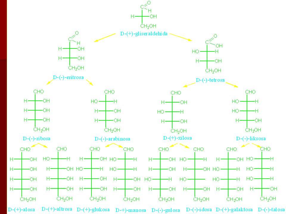 Struktur Haworth dan Konformasi Kursi
