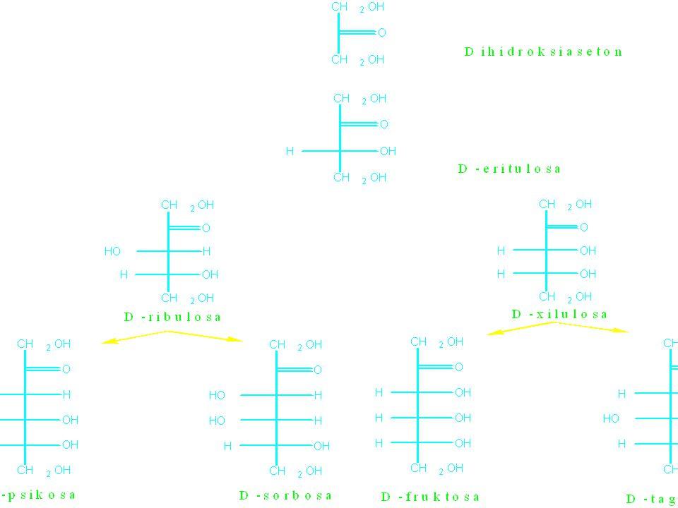 Sifat-sifat Fisik Monosakarida Padatan kristal tidak berwarna Padatan kristal tidak berwarna Larut dalam air  ikatan hidrogen Larut dalam air  ikatan hidrogen Sedikit larut dalam alkohol Sedikit larut dalam alkohol Tidak larut dalam eter, kloroform, benzena Tidak larut dalam eter, kloroform, benzena Rasanya manis.