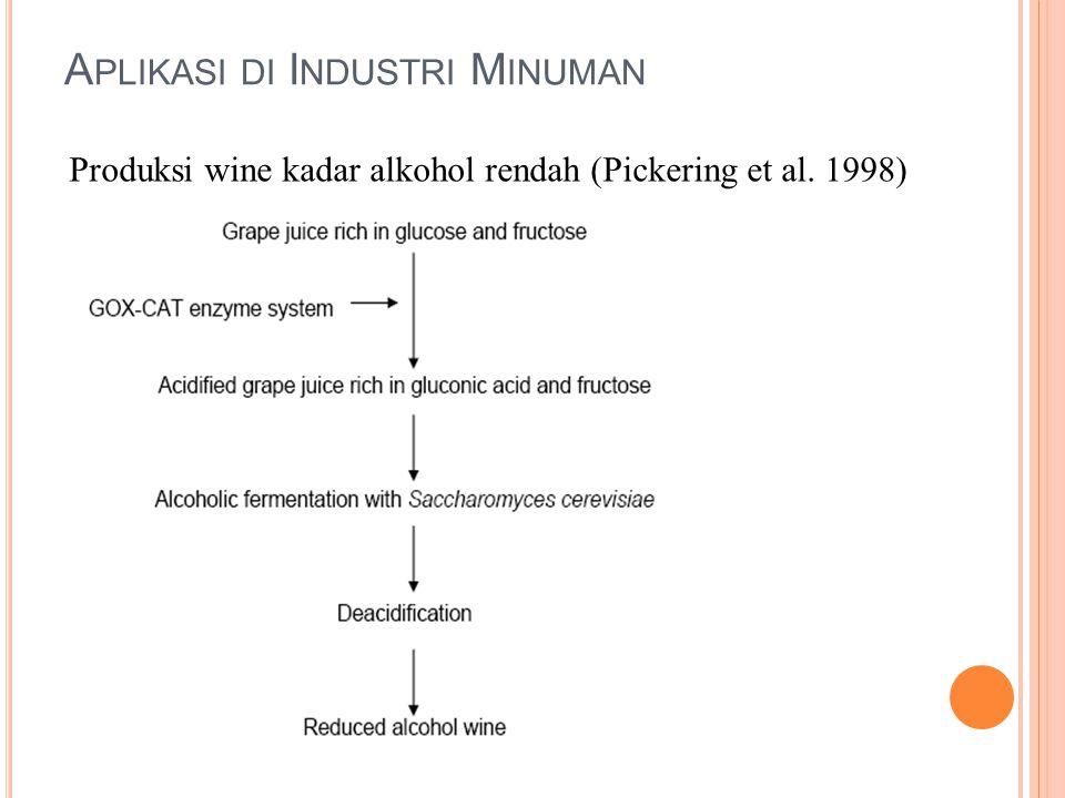 A PLIKASI DI I NDUSTRI M INUMAN Produksi wine kadar alkohol rendah (Pickering et al. 1998)