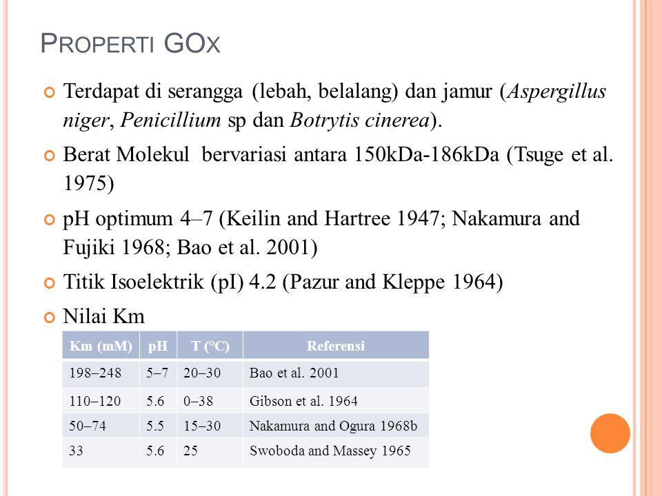 P ROPERTI GO X Terdapat di serangga (lebah, belalang) dan jamur (Aspergillus niger, Penicillium sp dan Botrytis cinerea). Berat Molekul bervariasi ant