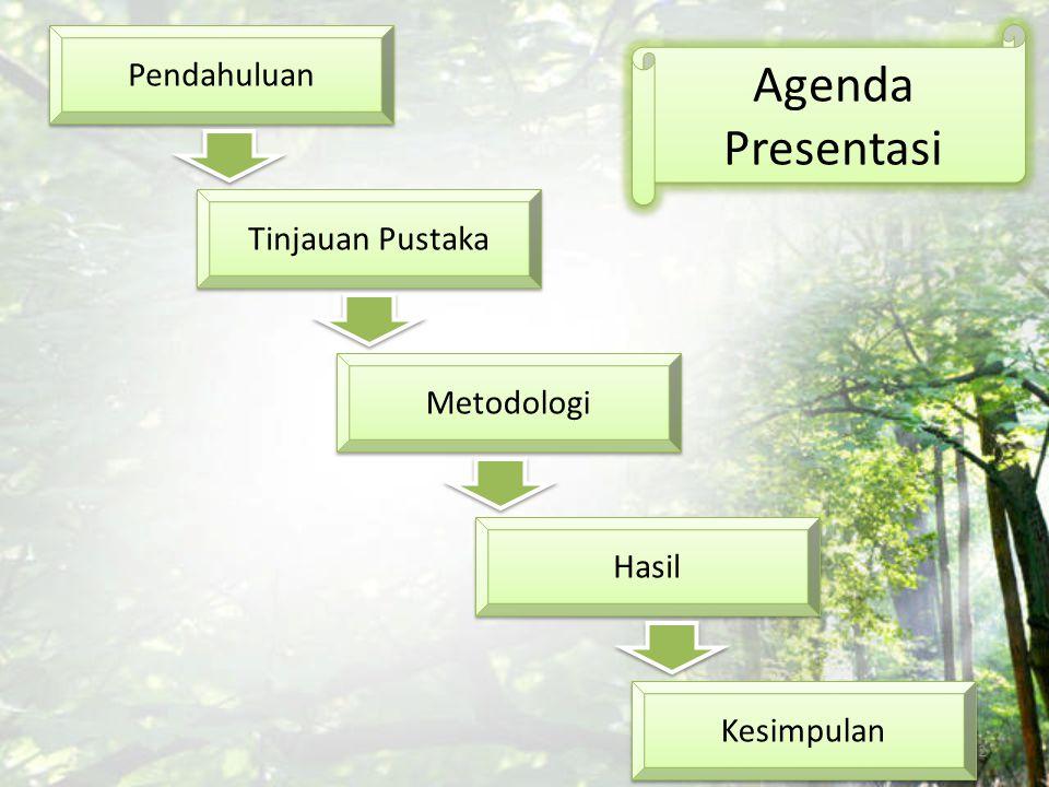2 Pendahuluan Hasil Metodologi Tinjauan Pustaka Kesimpulan Agenda Presentasi