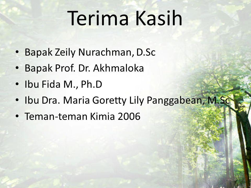 Terima Kasih Bapak Zeily Nurachman, D.Sc Bapak Prof. Dr. Akhmaloka Ibu Fida M., Ph.D Ibu Dra. Maria Goretty Lily Panggabean, M.Sc Teman-teman Kimia 20