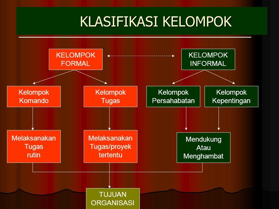 1.Strategi organisasi 2. Struktur delegasi wewenang 3.