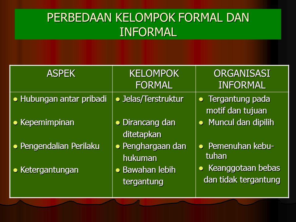 TAHAP PERKEMBANGAN KELOMPOK 1.Tahap pembentukan (Forming).
