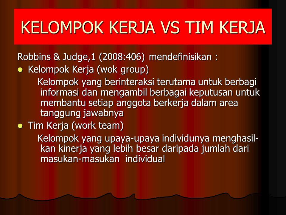 KELOMPOK KERJA VS TIM KERJA Robbins & Judge,1 (2008:406) mendefinisikan : Kelompok Kerja (wok group) Kelompok Kerja (wok group) Kelompok yang berinter