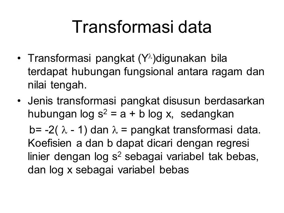 Transformasi data Transformasi pangkat (Y )digunakan bila terdapat hubungan fungsional antara ragam dan nilai tengah. Jenis transformasi pangkat disus
