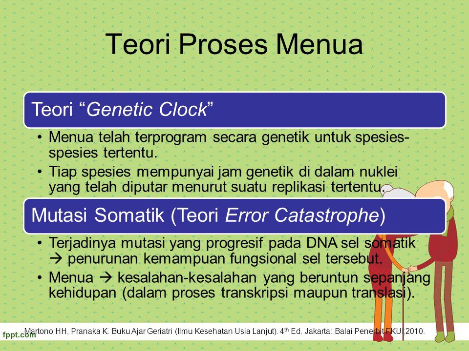 """Teori Proses Menua Teori """"Genetic Clock"""" Menua telah terprogram secara genetik untuk spesies- spesies tertentu. Tiap spesies mempunyai jam genetik di"""