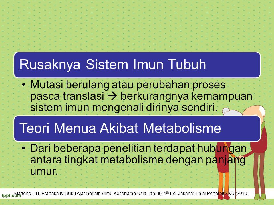 Rusaknya Sistem Imun Tubuh Mutasi berulang atau perubahan proses pasca translasi  berkurangnya kemampuan sistem imun mengenali dirinya sendiri. Teori