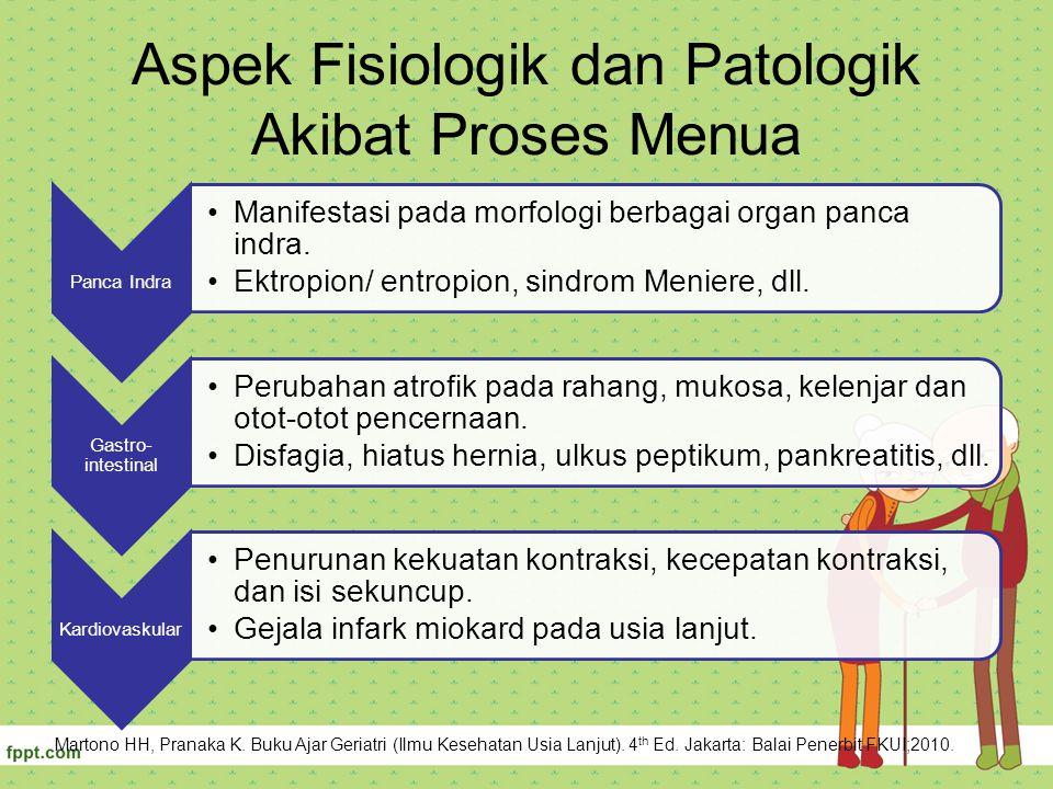 Aspek Fisiologik dan Patologik Akibat Proses Menua Panca Indra Manifestasi pada morfologi berbagai organ panca indra. Ektropion/ entropion, sindrom Me