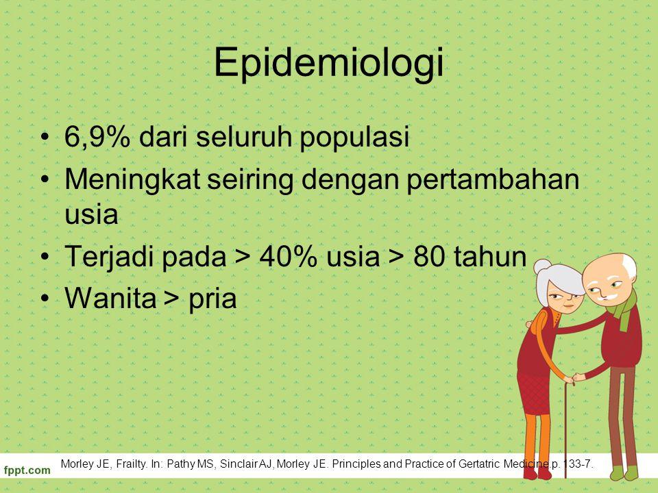 Epidemiologi 6,9% dari seluruh populasi Meningkat seiring dengan pertambahan usia Terjadi pada > 40% usia > 80 tahun Wanita > pria Morley JE, Frailty.