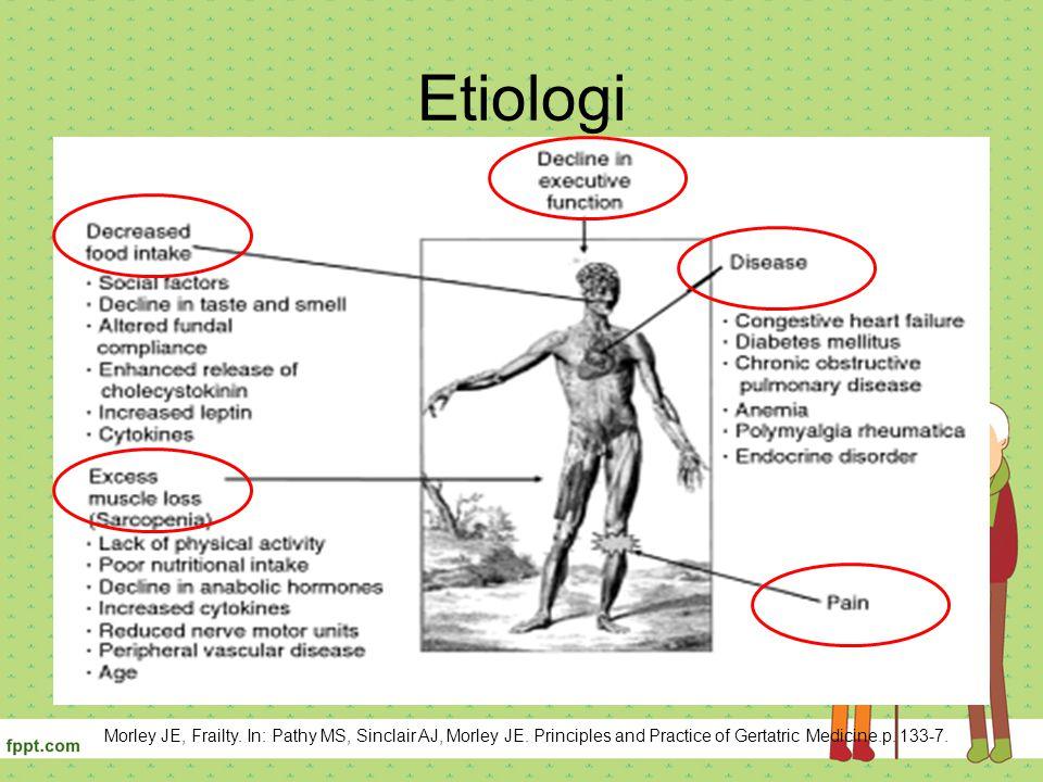 Etiologi Morley JE, Frailty. In: Pathy MS, Sinclair AJ, Morley JE. Principles and Practice of Gertatric Medicine.p. 133-7.