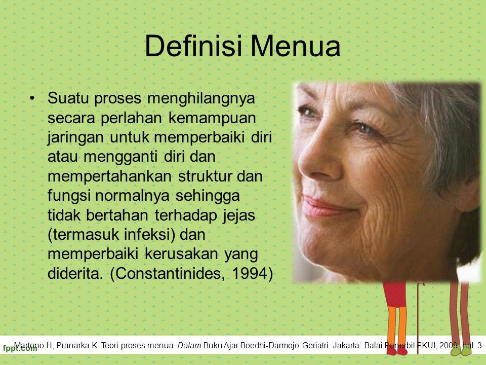 Definisi Menua Suatu proses menghilangnya secara perlahan kemampuan jaringan untuk memperbaiki diri atau mengganti diri dan mempertahankan struktur da