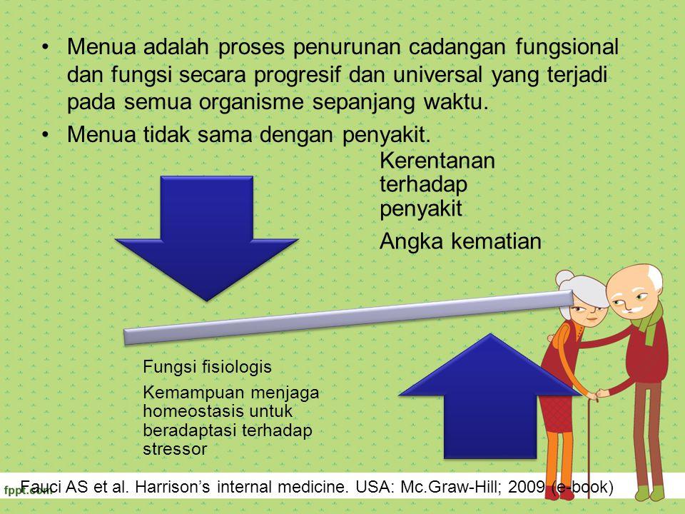 Patofisiologi Efek Perubahan Endokrin –Turunnya hormon sex (testosteron dan estrogen) –Menurunnya Growth Hormone –Dehidro epiandrosteron (DHEA) –Rendahnya Insulin like Growth Factor-1 (IGF1) –Menurunnya hormon kortisol Efek Inflamasi –Meningkatnya Interleukin 6 dan C-reactive protein Espinoza S, Walston JD.