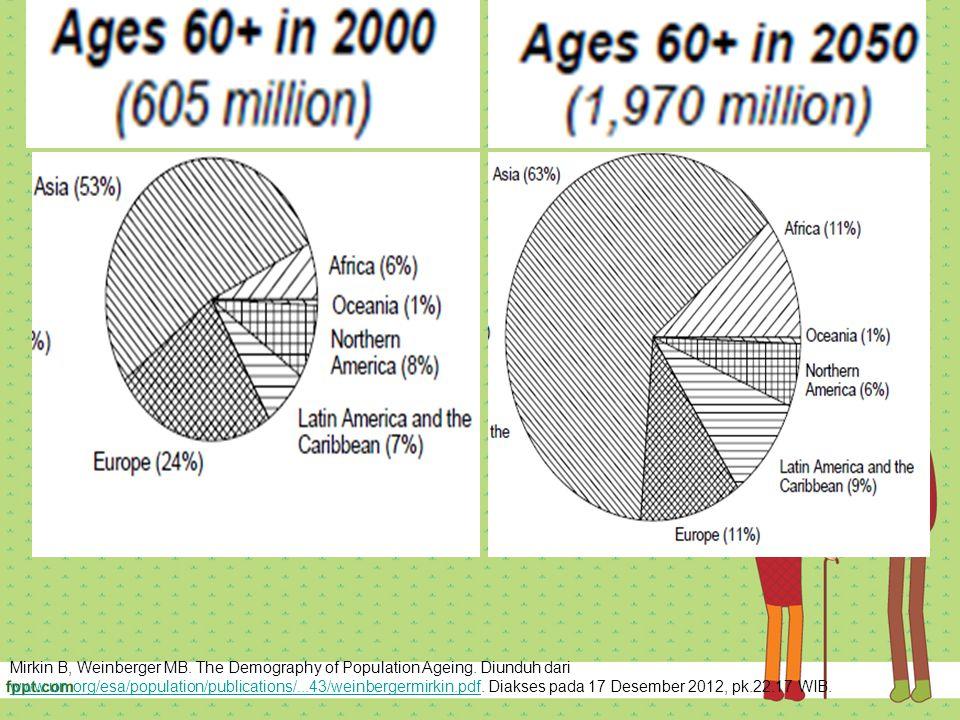 Nutrition Risk Screening (NRS 2002) http://scielo.isciii.es/scielo.php?script=sci_arttext&pid=S0212-16112011000400005&lng=e&nrm=iso&tlng=e