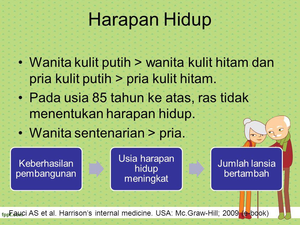 Kehilangan Berat Badan Wasting Cachexia Sarcopenia Martono HH, Pranarka K.