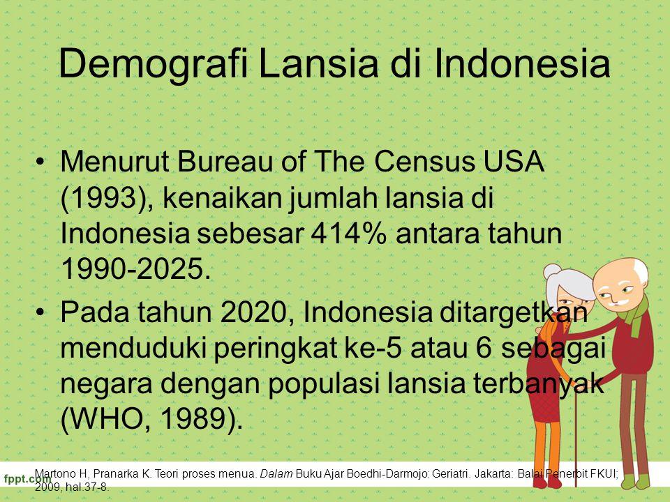Demografi Lansia di Indonesia Menurut Bureau of The Census USA (1993), kenaikan jumlah lansia di Indonesia sebesar 414% antara tahun 1990-2025. Pada t