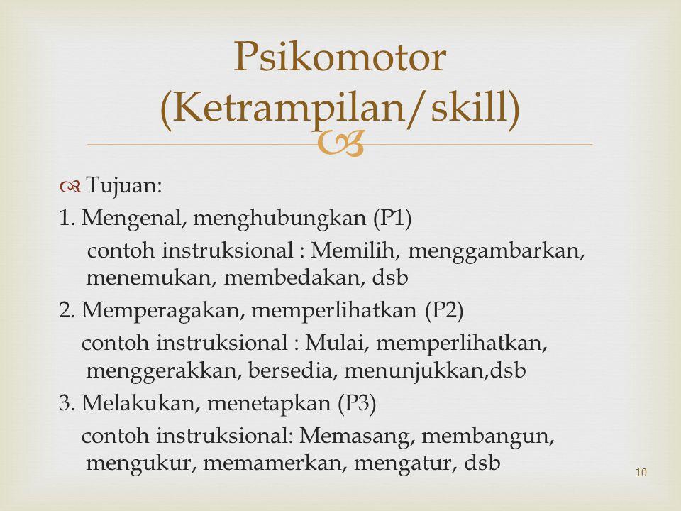  10 Psikomotor (Ketrampilan/skill)  Tujuan: 1. Mengenal, menghubungkan (P1) contoh instruksional : Memilih, menggambarkan, menemukan, membedakan, ds