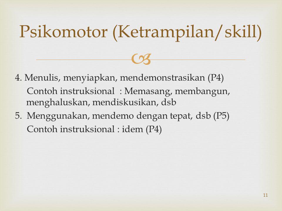  11 4. Menulis, menyiapkan, mendemonstrasikan (P4) Contoh instruksional : Memasang, membangun, menghaluskan, mendiskusikan, dsb 5. Menggunakan, mende