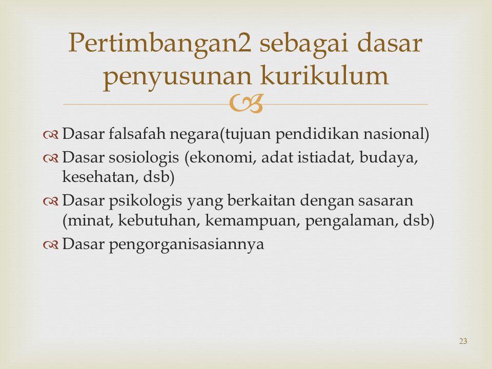  23 Pertimbangan2 sebagai dasar penyusunan kurikulum  Dasar falsafah negara(tujuan pendidikan nasional)  Dasar sosiologis (ekonomi, adat istiadat, budaya, kesehatan, dsb)  Dasar psikologis yang berkaitan dengan sasaran (minat, kebutuhan, kemampuan, pengalaman, dsb)  Dasar pengorganisasiannya