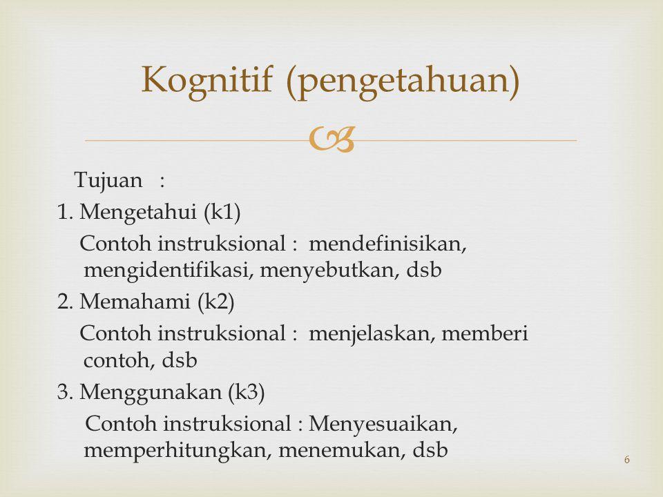  6 Kognitif (pengetahuan) Tujuan : 1. Mengetahui (k1) Contoh instruksional : mendefinisikan, mengidentifikasi, menyebutkan, dsb 2. Memahami (k2) Cont