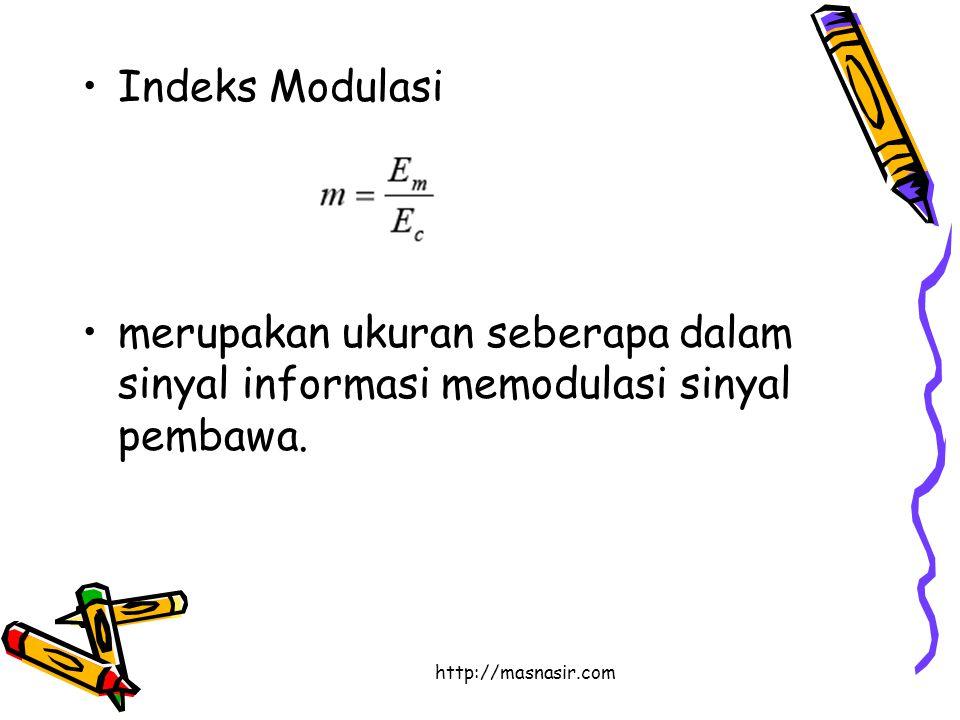 http://masnasir.com Indeks Modulasi merupakan ukuran seberapa dalam sinyal informasi memodulasi sinyal pembawa.