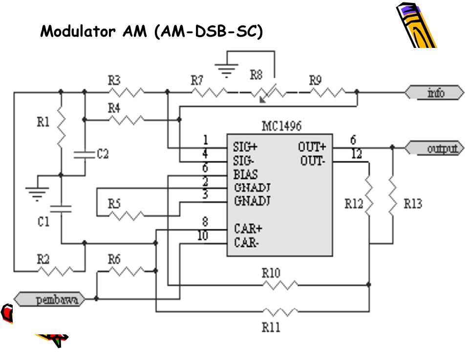 http://masnasir.com Modulator AM (AM-DSB-SC)