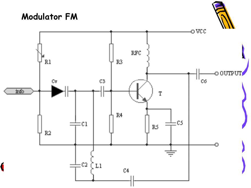 http://masnasir.com Modulator FM