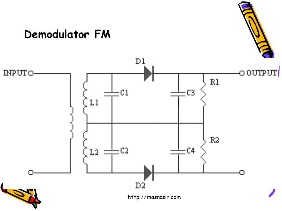 http://masnasir.com Demodulator FM