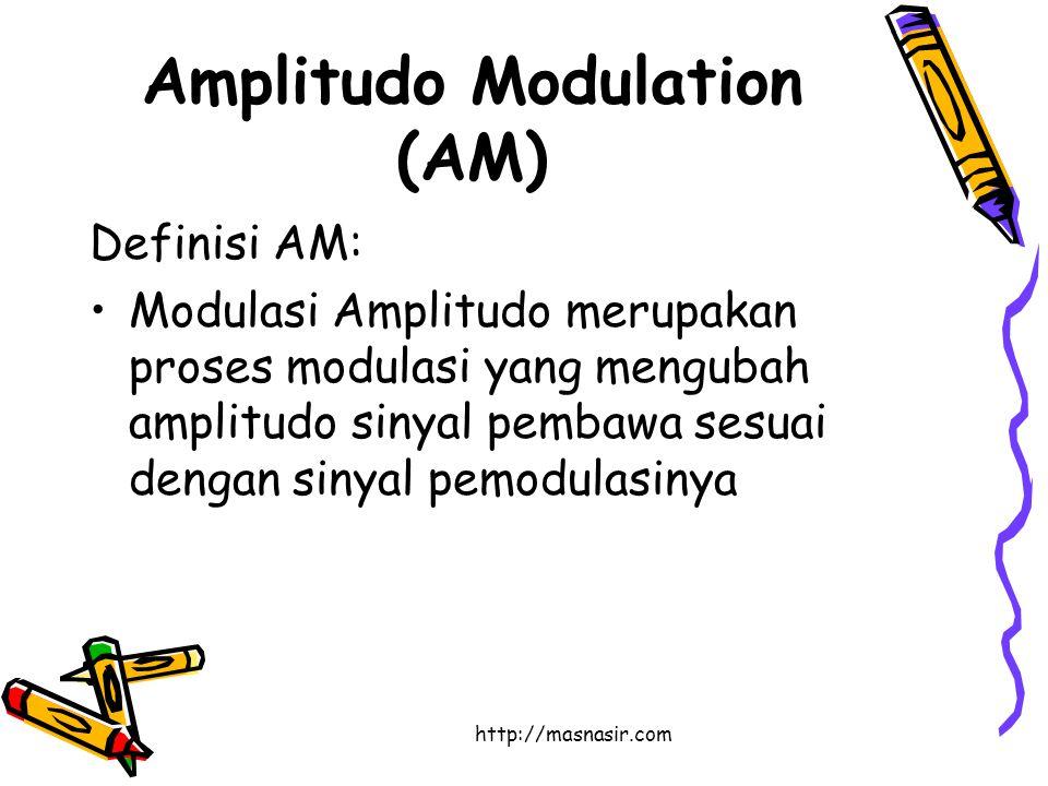 http://masnasir.com Amplitudo Modulation (AM) Definisi AM: Modulasi Amplitudo merupakan proses modulasi yang mengubah amplitudo sinyal pembawa sesuai dengan sinyal pemodulasinya