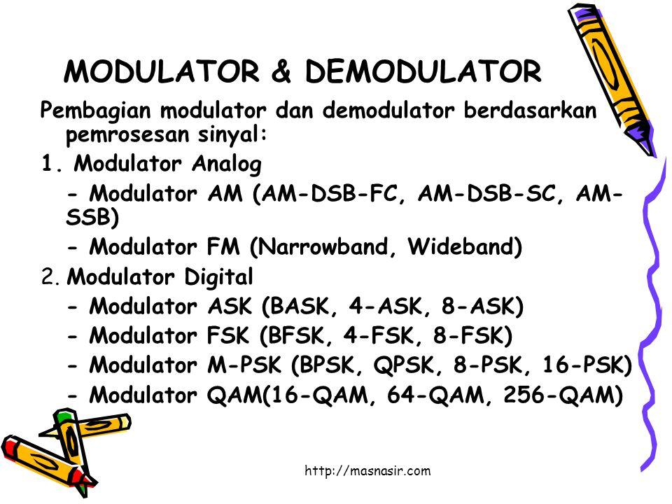 http://masnasir.com MODULATOR & DEMODULATOR Pembagian modulator dan demodulator berdasarkan pemrosesan sinyal: 1.
