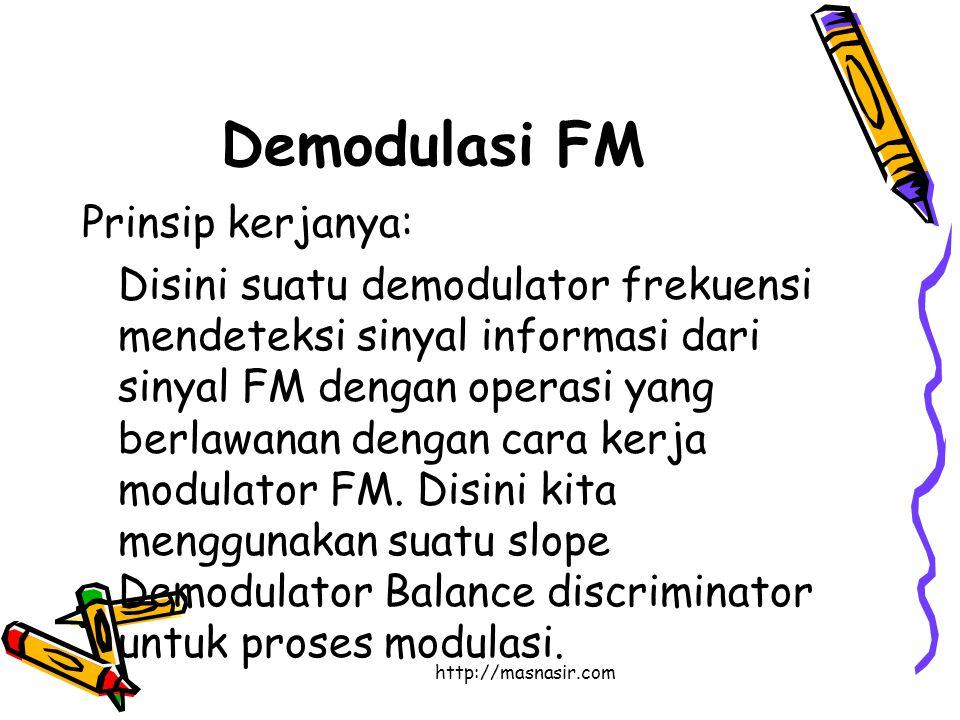 http://masnasir.com Demodulasi FM Prinsip kerjanya: Disini suatu demodulator frekuensi mendeteksi sinyal informasi dari sinyal FM dengan operasi yang berlawanan dengan cara kerja modulator FM.