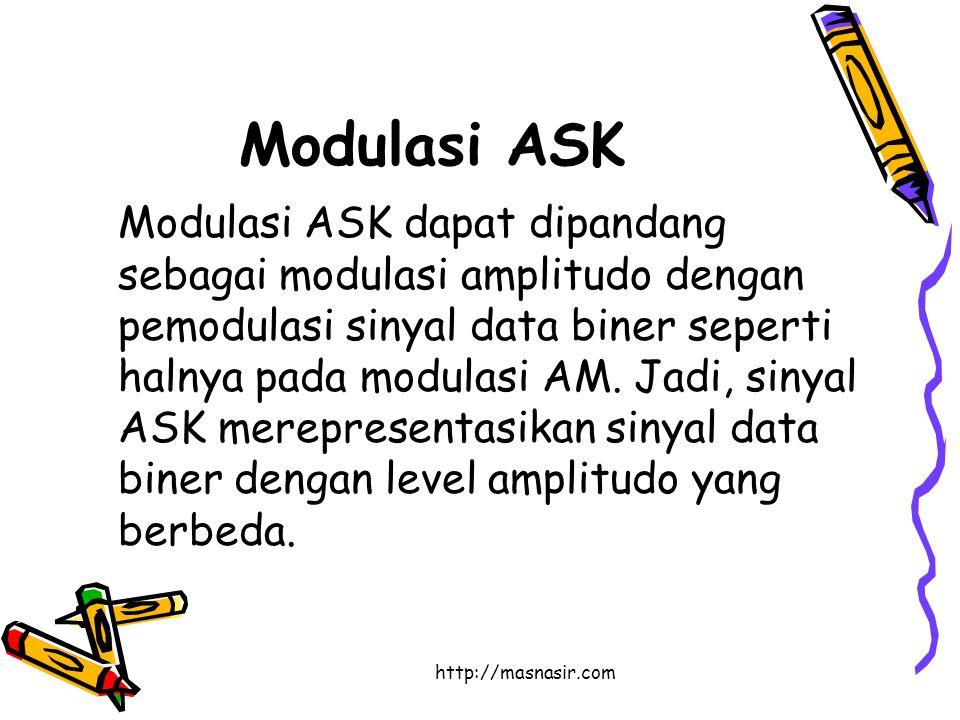 http://masnasir.com Modulasi ASK Modulasi ASK dapat dipandang sebagai modulasi amplitudo dengan pemodulasi sinyal data biner seperti halnya pada modulasi AM.