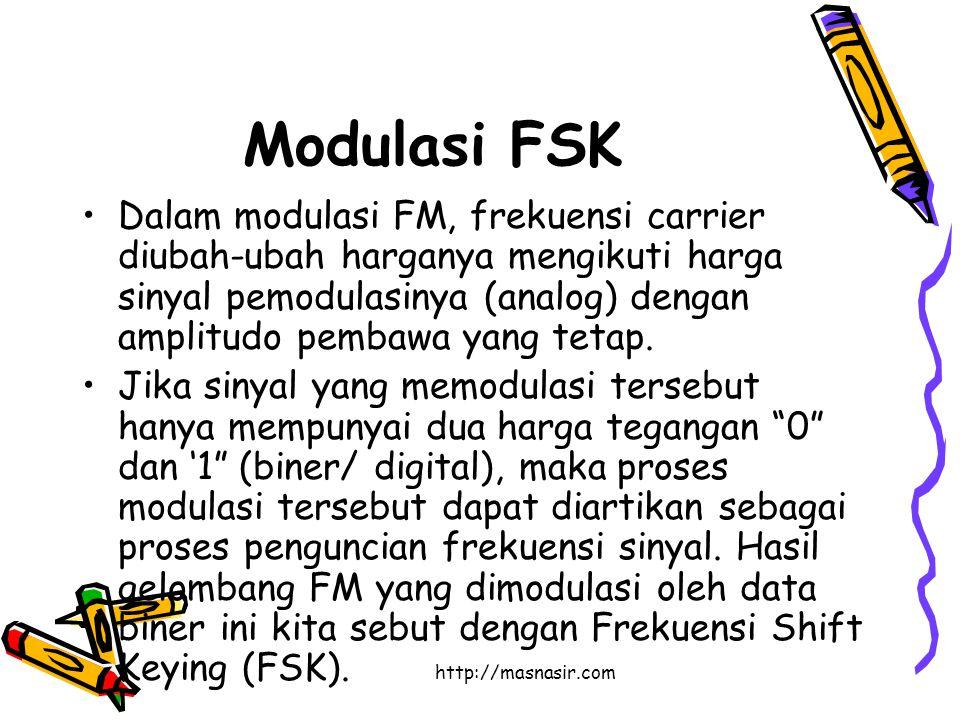 http://masnasir.com Modulasi FSK Dalam modulasi FM, frekuensi carrier diubah-ubah harganya mengikuti harga sinyal pemodulasinya (analog) dengan amplitudo pembawa yang tetap.