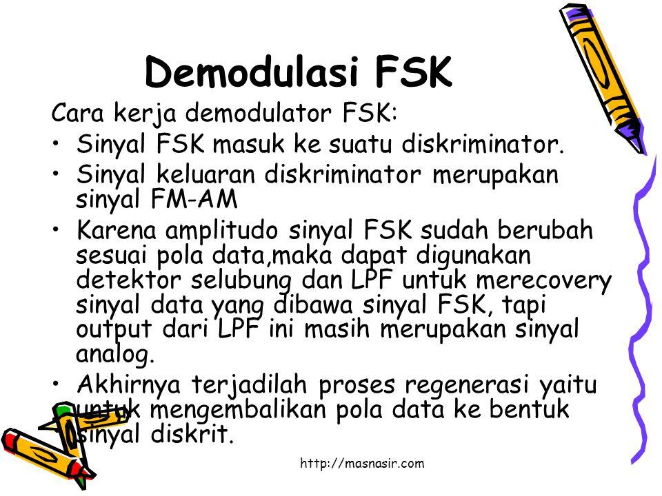 http://masnasir.com Demodulasi FSK Cara kerja demodulator FSK: Sinyal FSK masuk ke suatu diskriminator.