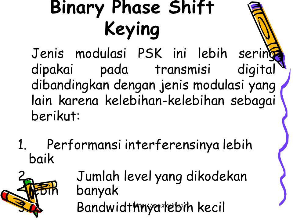 http://masnasir.com Binary Phase Shift Keying Jenis modulasi PSK ini lebih sering dipakai pada transmisi digital dibandingkan dengan jenis modulasi yang lain karena kelebihan-kelebihan sebagai berikut: 1.Performansi interferensinya lebih baik 2.Jumlah level yang dikodekan lebih banyak 3.Bandwidthnya lebih kecil