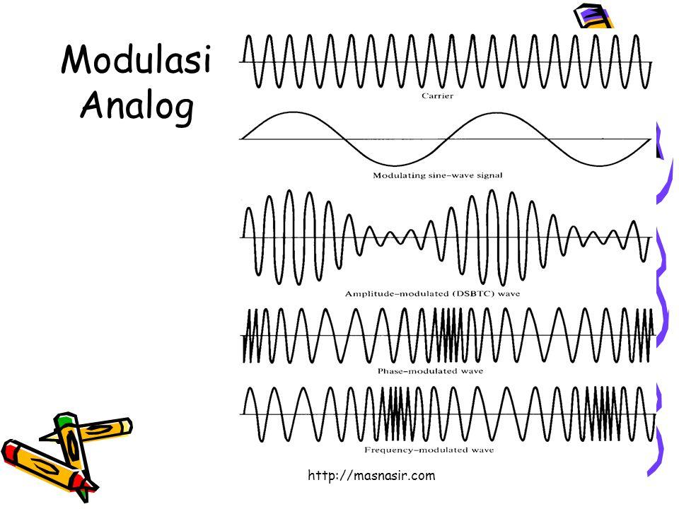 http://masnasir.com Modulasi Analog