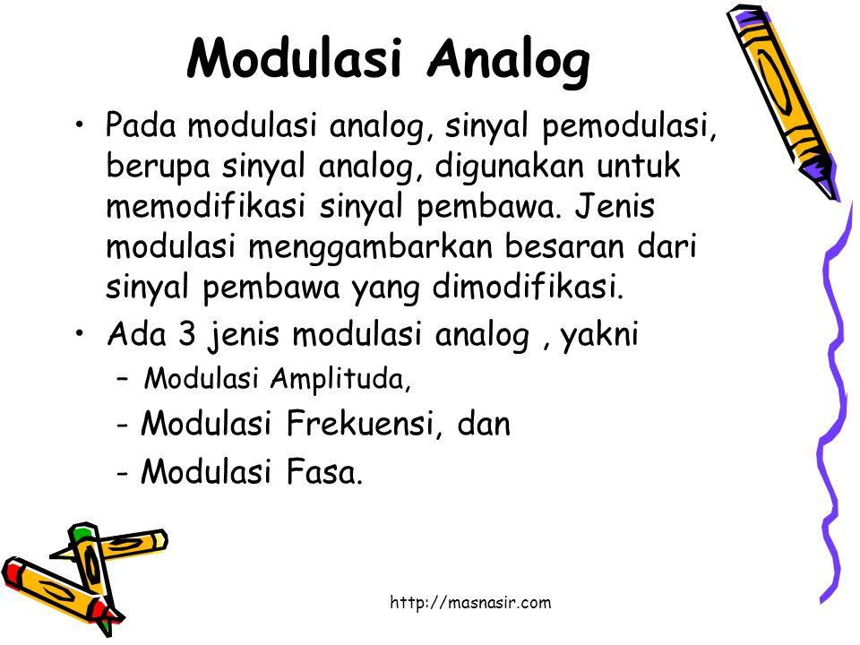 http://masnasir.com Modulasi Analog Pada modulasi analog, sinyal pemodulasi, berupa sinyal analog, digunakan untuk memodifikasi sinyal pembawa.