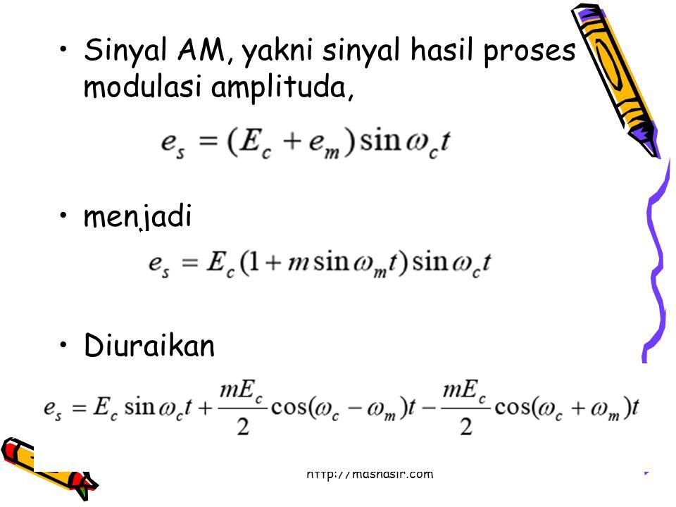 http://masnasir.com Sinyal AM, yakni sinyal hasil proses modulasi amplituda, menjadi Diuraikan
