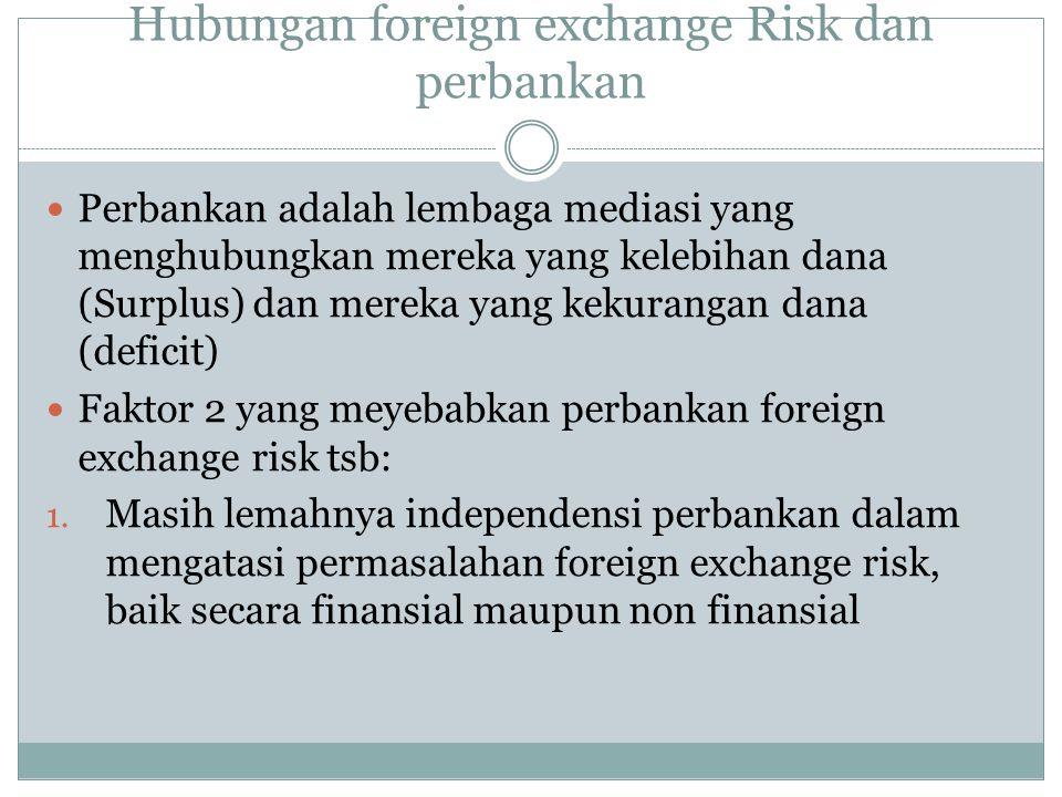 Hubungan foreign exchange Risk dan perbankan Perbankan adalah lembaga mediasi yang menghubungkan mereka yang kelebihan dana (Surplus) dan mereka yang