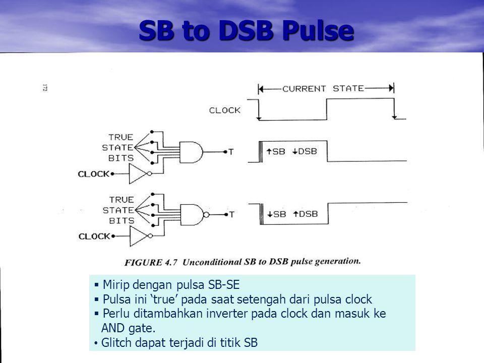 SB to DSB Pulse  Mirip dengan pulsa SB-SE  Pulsa ini 'true' pada saat setengah dari pulsa clock  Perlu ditambahkan inverter pada clock dan masuk ke