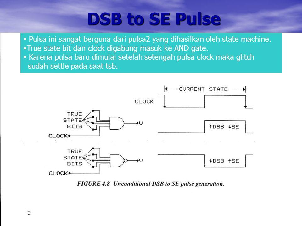 DSB to SE Pulse  Pulsa ini sangat berguna dari pulsa2 yang dihasilkan oleh state machine.  True state bit dan clock digabung masuk ke AND gate.  Ka