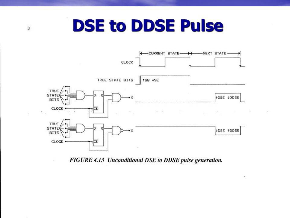 DSE to DDSE Pulse